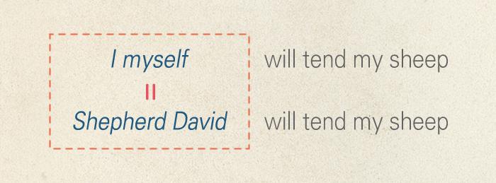 Prophetic David